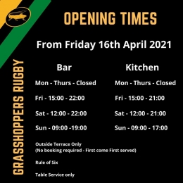Reopening Times